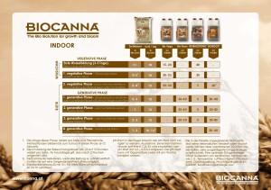 Canna Bio Vega 5 l